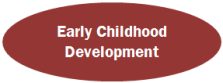 Early Childhoon Development Latino