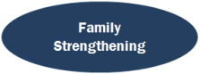 Family Strengthening Latino Services